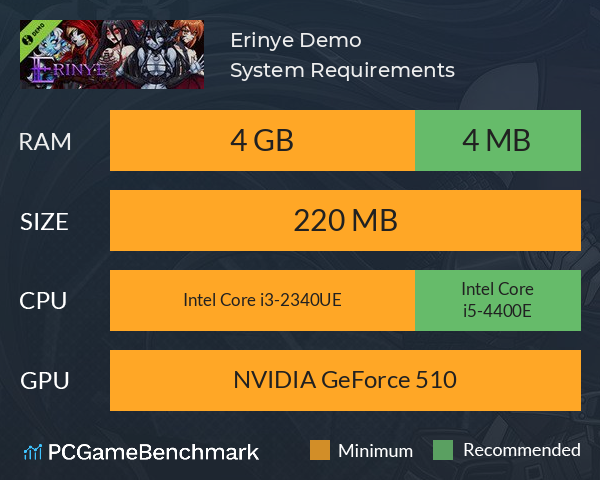 Erinye Demo System Requirements PC Graph - Can I Run Erinye Demo