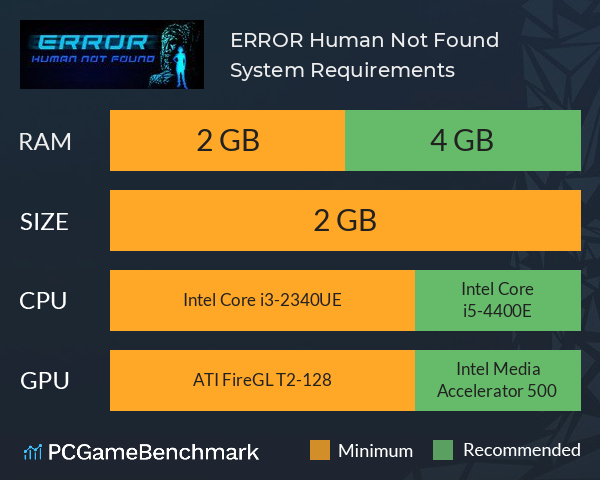 ERROR: Human Not Found System Requirements PC Graph - Can I Run ERROR: Human Not Found