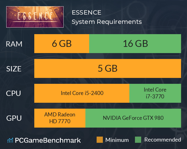 ESSENCE System Requirements PC Graph - Can I Run ESSENCE