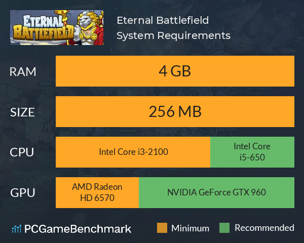 Eternal Battlefield System Requirements PC Graph - Can I Run Eternal Battlefield
