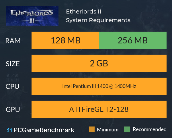 Etherlords II System Requirements PC Graph - Can I Run Etherlords II