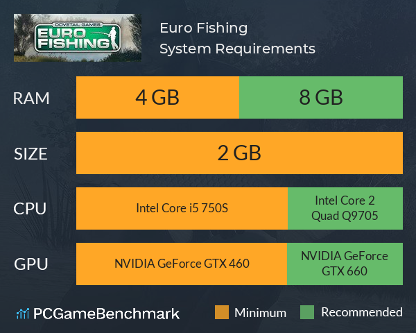 Euro Fishing System Requirements PC Graph - Can I Run Euro Fishing