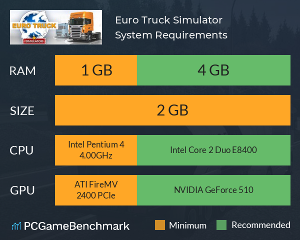 Euro Truck Simulator System Requirements PC Graph - Can I Run Euro Truck Simulator