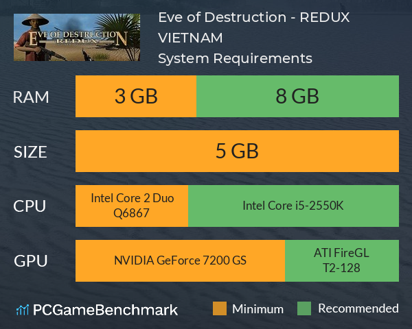 Eve of Destruction - REDUX VIETNAM System Requirements PC Graph - Can I Run Eve of Destruction - REDUX VIETNAM