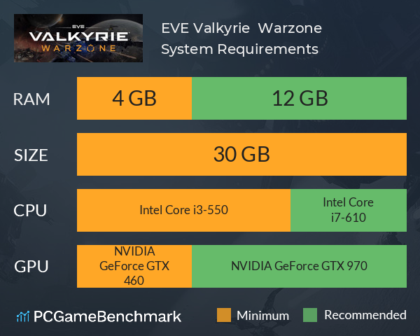 System Requirements for EVE: Valkyrie - Warzone (PC)