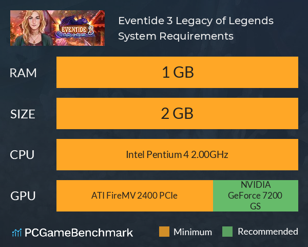 Eventide 3: Legacy of Legends System Requirements PC Graph - Can I Run Eventide 3: Legacy of Legends