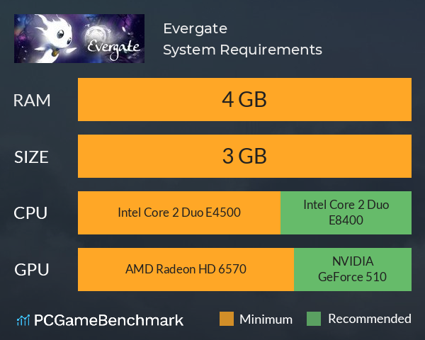 Evergate System Requirements PC Graph - Can I Run Evergate