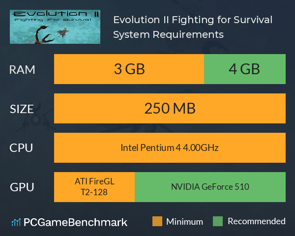 Evolution II: Fighting for Survival System Requirements PC Graph - Can I Run Evolution II: Fighting for Survival