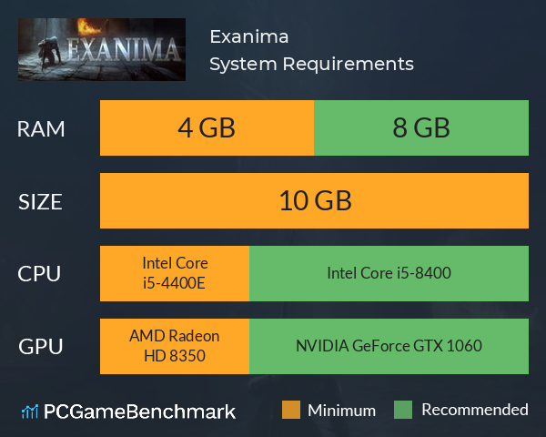 System Requirements for Exanima (PC)