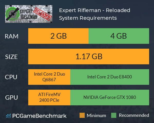 Expert Rifleman - Reloaded System Requirements PC Graph - Can I Run Expert Rifleman - Reloaded