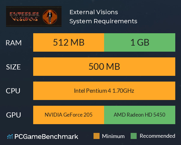 External Visions System Requirements PC Graph - Can I Run External Visions