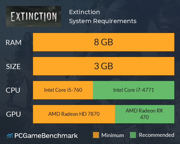 Extinction System Requirements PC Graph - Can I Run Extinction