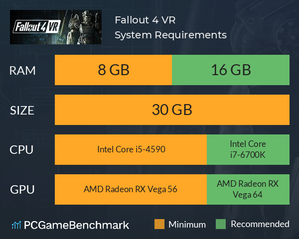 Fallout 4 VR System Requirements PC Graph - Can I Run Fallout 4 VR