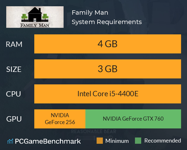 Family Man System Requirements PC Graph - Can I Run Family Man
