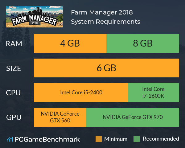 Farm Manager 2018 System Requirements PC Graph - Can I Run Farm Manager 2018