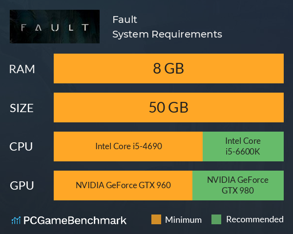 Fault System Requirements PC Graph - Can I Run Fault
