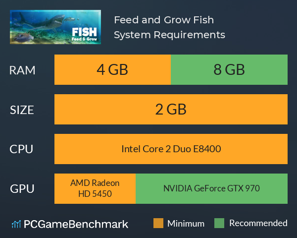 Feed and Grow: Fish System Requirements PC Graph - Can I Run Feed and Grow: Fish