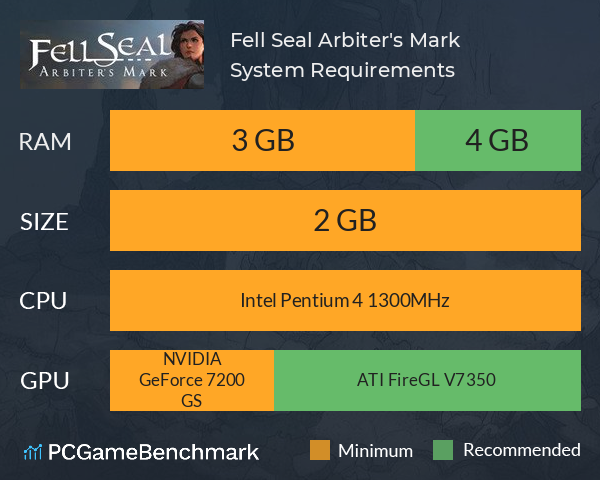 System Requirements for Fell Seal: Arbiter's Mark (PC)