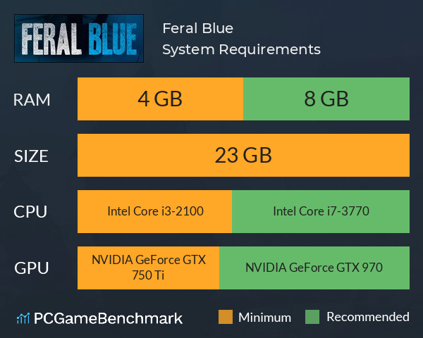 Feral Blue System Requirements PC Graph - Can I Run Feral Blue
