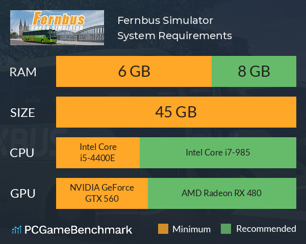Fernbus Simulator System Requirements PC Graph - Can I Run Fernbus Simulator
