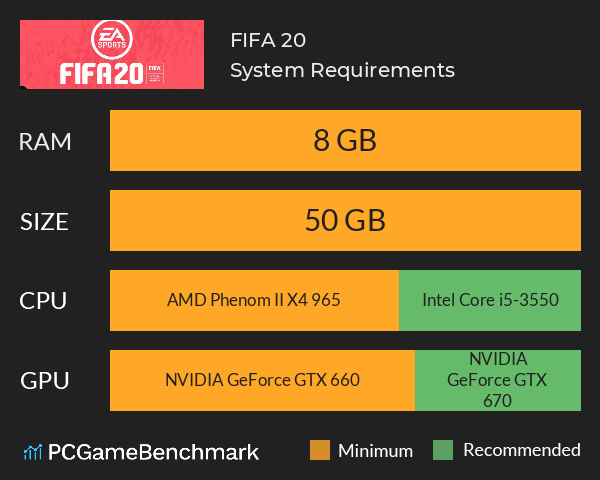 System Requirements for FIFA 20 (PC)