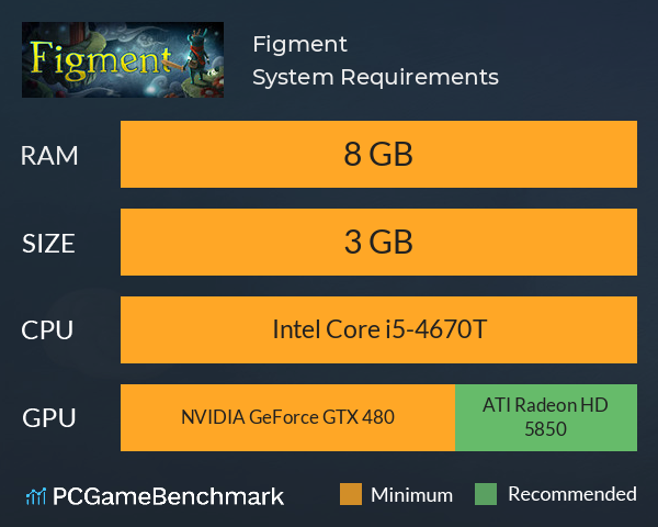 Figment System Requirements PC Graph - Can I Run Figment