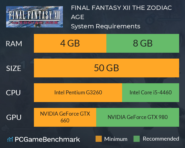 FINAL FANTASY XII THE ZODIAC AGE System Requirements PC Graph - Can I Run FINAL FANTASY XII THE ZODIAC AGE