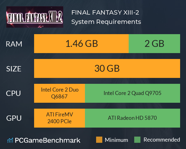 FINAL FANTASY XIII-2 System Requirements PC Graph - Can I Run FINAL FANTASY XIII-2