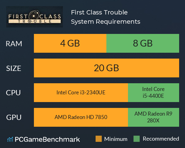 First Class Trouble System Requirements PC Graph - Can I Run First Class Trouble