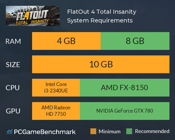 FlatOut 4: Total Insanity System Requirements PC Graph - Can I Run FlatOut 4: Total Insanity