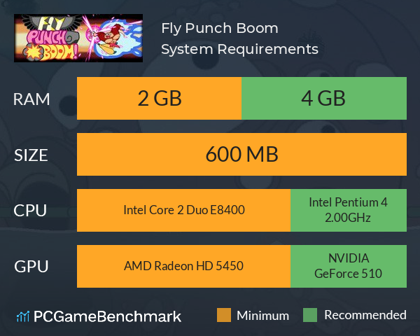 Fly Punch Boom! System Requirements PC Graph - Can I Run Fly Punch Boom!