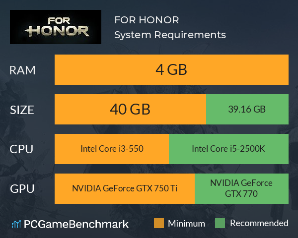 FOR HONOR System Requirements PC Graph - Can I Run FOR HONOR