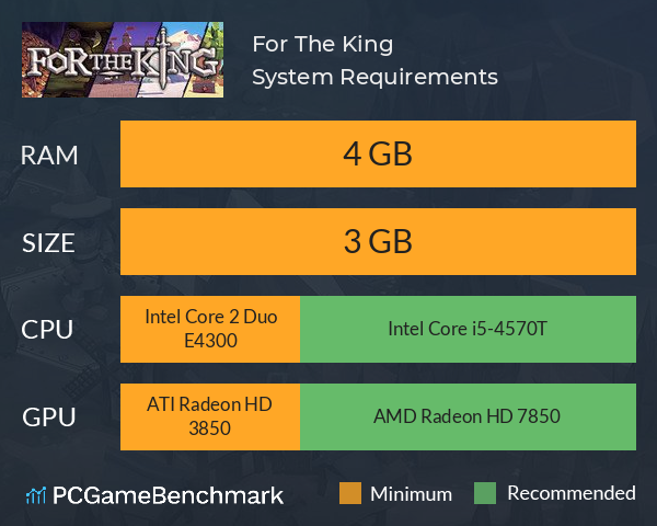 System Requirements for For The King (PC)