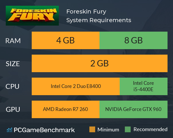 Foreskin Fury System Requirements PC Graph - Can I Run Foreskin Fury