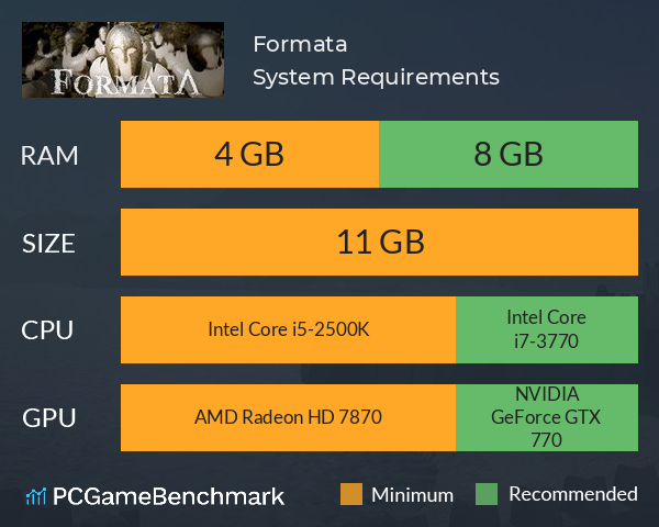 Formata System Requirements PC Graph - Can I Run Formata