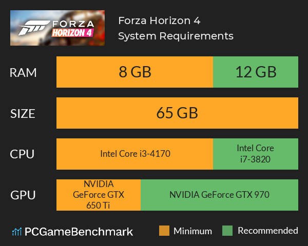 System Requirements for Forza Horizon 4 (PC)