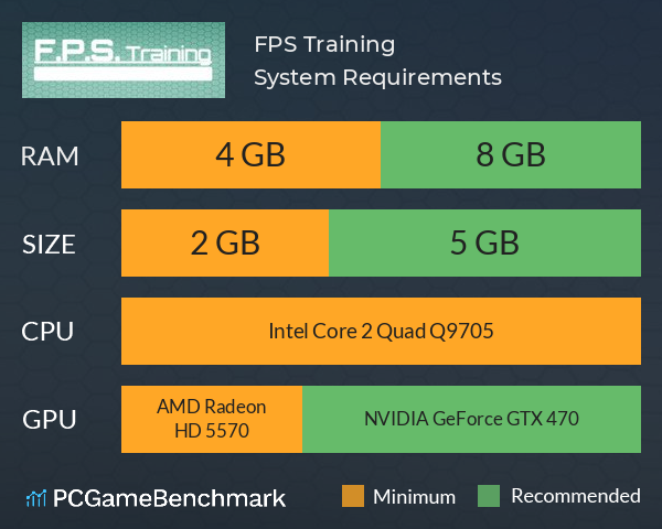 FPS Training System Requirements PC Graph - Can I Run FPS Training