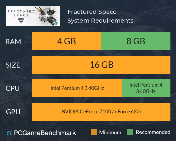Fractured Space System Requirements PC Graph - Can I Run Fractured Space