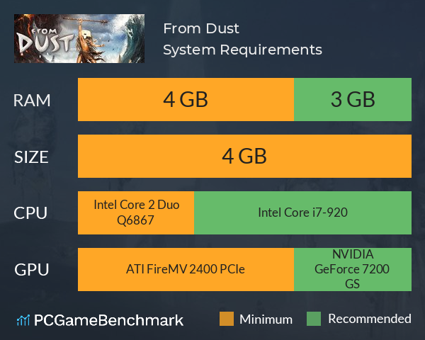 System Requirements for From Dust (PC)