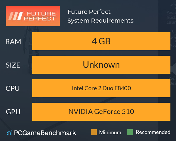 Future Perfect System Requirements PC Graph - Can I Run Future Perfect