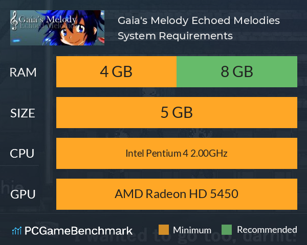 Gaia's Melody: Echoed Melodies System Requirements PC Graph - Can I Run Gaia's Melody: Echoed Melodies