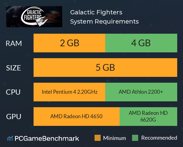 Galactic Fighters System Requirements PC Graph - Can I Run Galactic Fighters