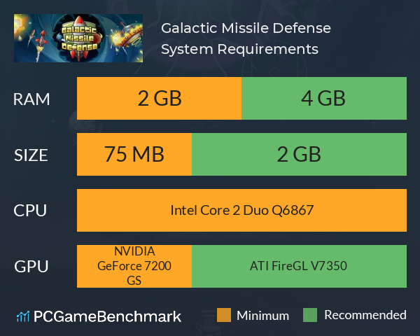 Galactic Missile Defense System Requirements PC Graph - Can I Run Galactic Missile Defense