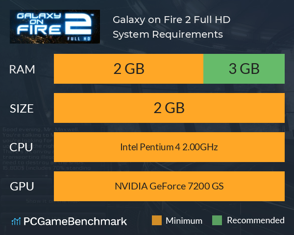 Galaxy on Fire 2 Full HD System Requirements PC Graph - Can I Run Galaxy on Fire 2 Full HD