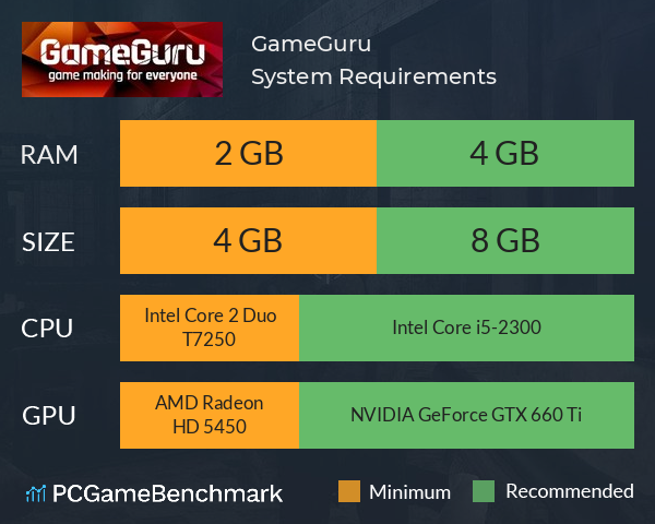 GameGuru System Requirements PC Graph - Can I Run GameGuru