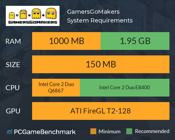 GamersGoMakers System Requirements PC Graph - Can I Run GamersGoMakers