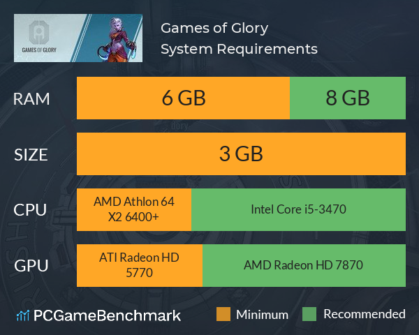 Games of Glory System Requirements PC Graph - Can I Run Games of Glory