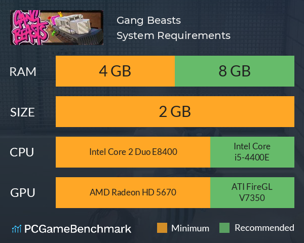 Gang Beasts System Requirements PC Graph - Can I Run Gang Beasts