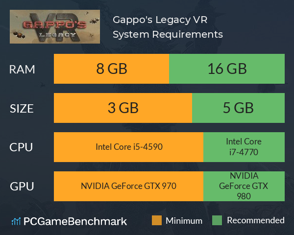 Gappo's Legacy VR System Requirements PC Graph - Can I Run Gappo's Legacy VR