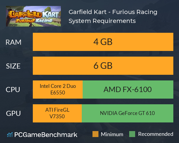 Garfield Kart Furious Racing System Requirements Can I Run It Pcgamebenchmark
